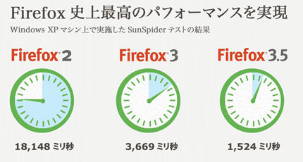 Firefox3.5x.jpg